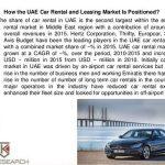 Car Product sales Achievement Elevated Profits Via Company Thanks Credit cards